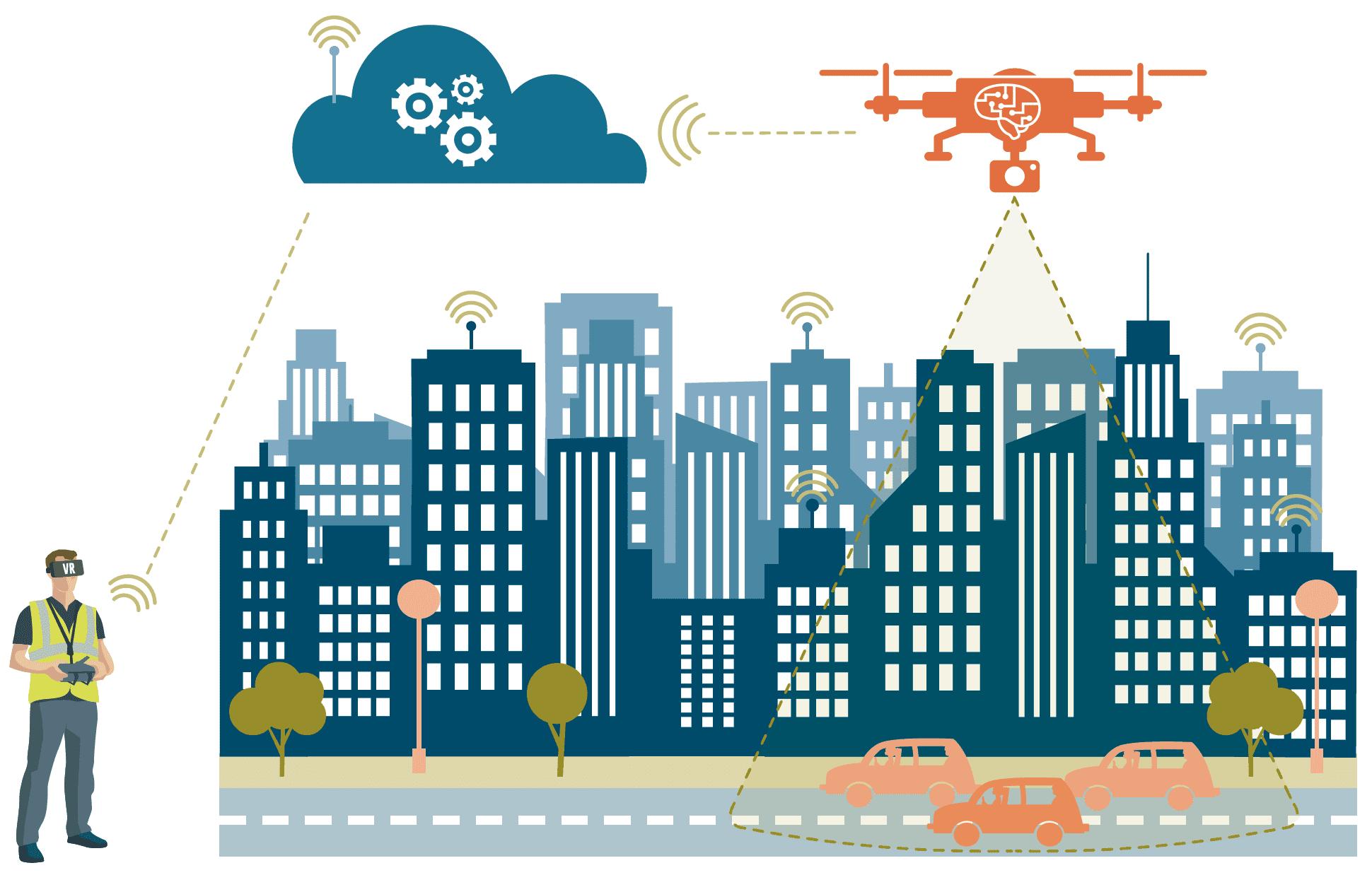 """Aerocamaras presente en la muestra del """"Plan Estratégico de Drones en España"""""""